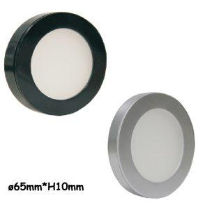 Mini LED Panel